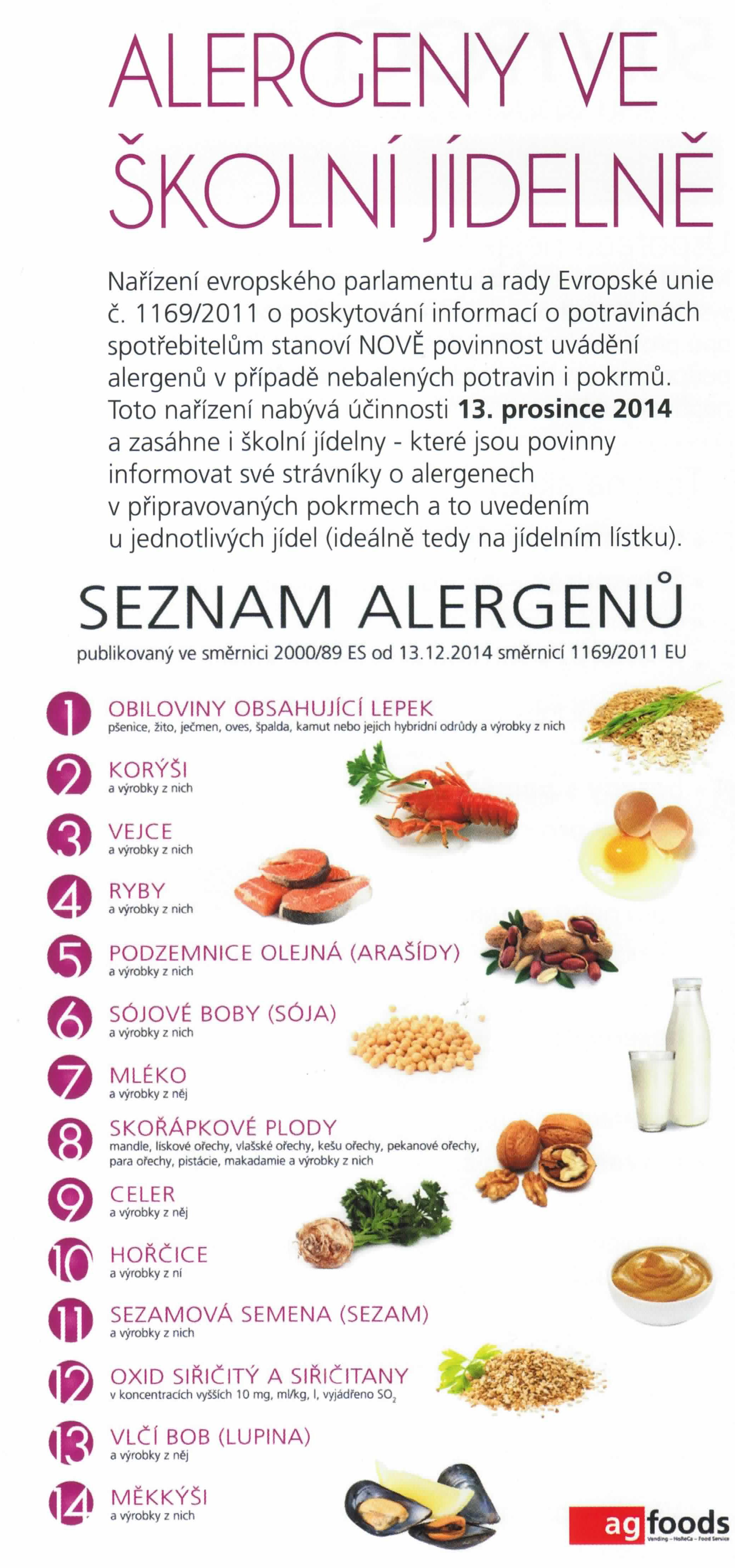 Seznam alergenů v potravinách, Školní jídelna, ZŠ ...